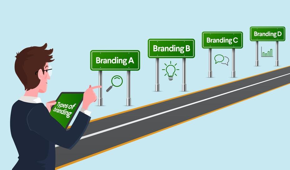 Classes of branding
